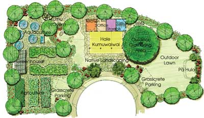 [Photo 1: Landscape plan of project]
